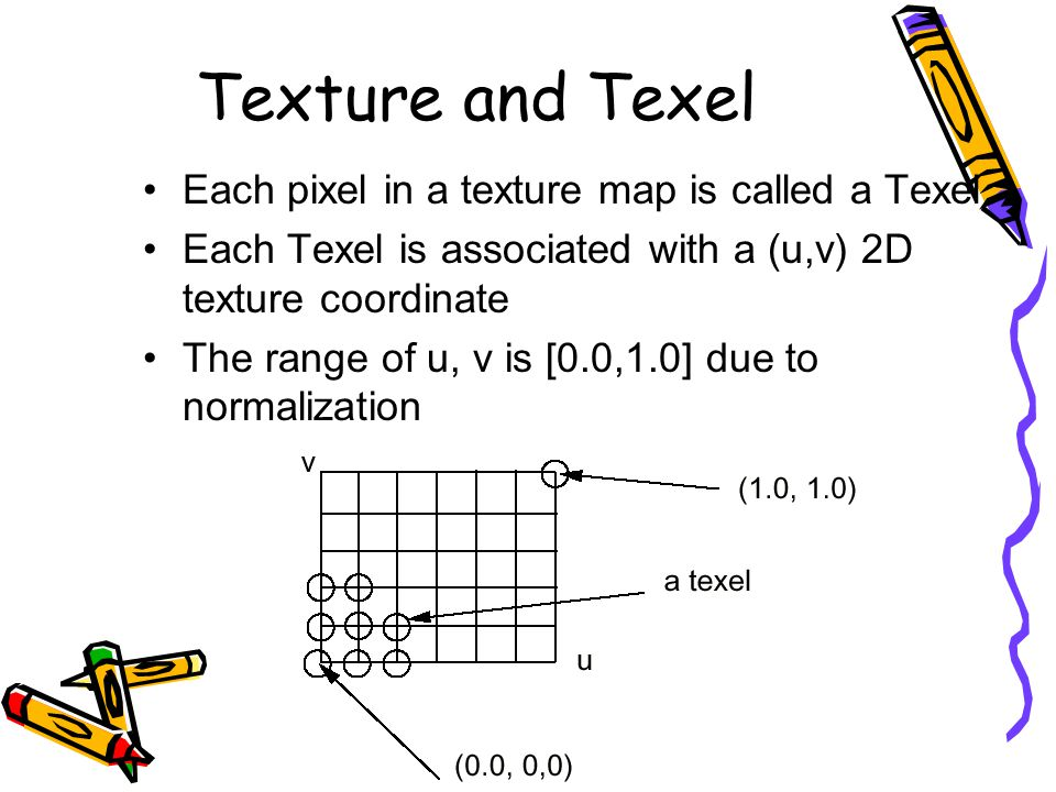 Texture and Texel Each pixel in a texture map is called a Texel Each Texel is associated with a (u,v) 2D texture coordinate The range of u, v is [0.0,1.0] due to normalization