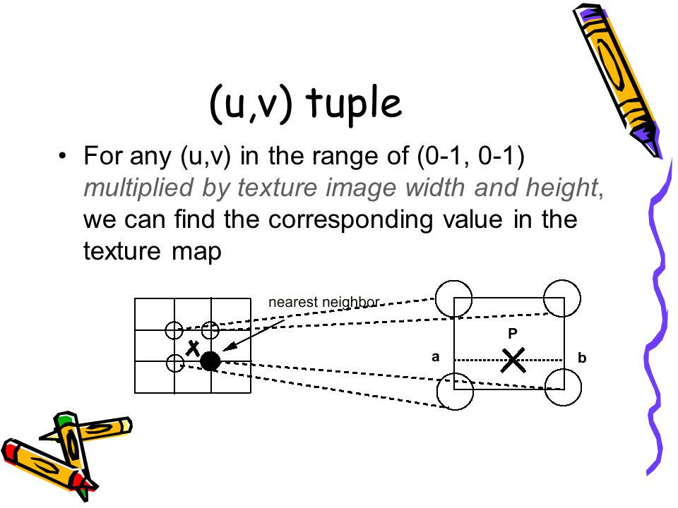 (u,v) tuple For any (u,v) in the range of (0-1, 0-1) multiplied by texture image width and height, we can find the corresponding value in the texture map