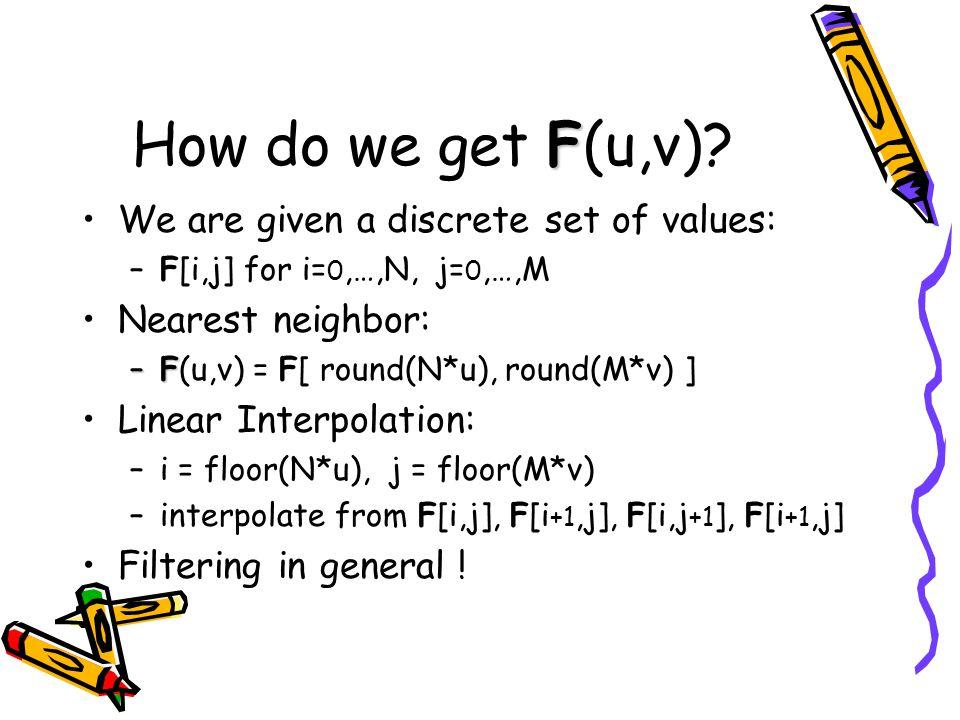 F How do we get F(u,v).