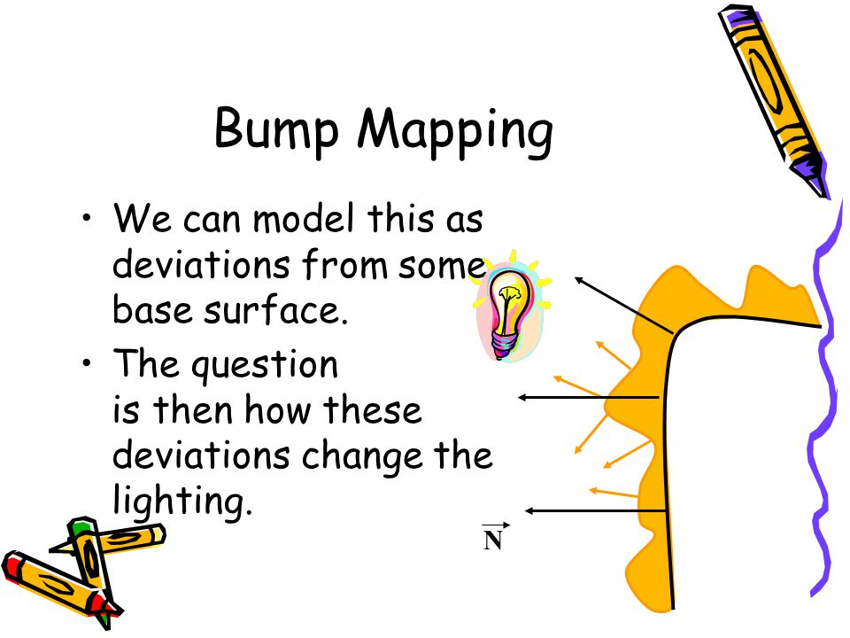 Bump Mapping We can model this as deviations from some base surface.