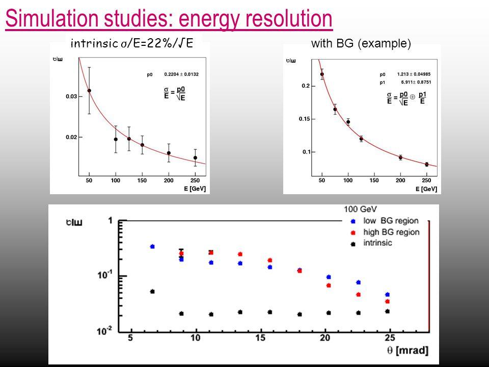 Simulation studies: energy resolution intrinsic  /E=22%/√E with BG (example)