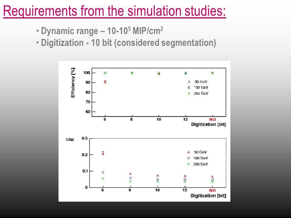 Requirements from the simulation studies: Dynamic range – 10-10 5 MIP/cm 2 Digitization - 10 bit (considered segmentation)