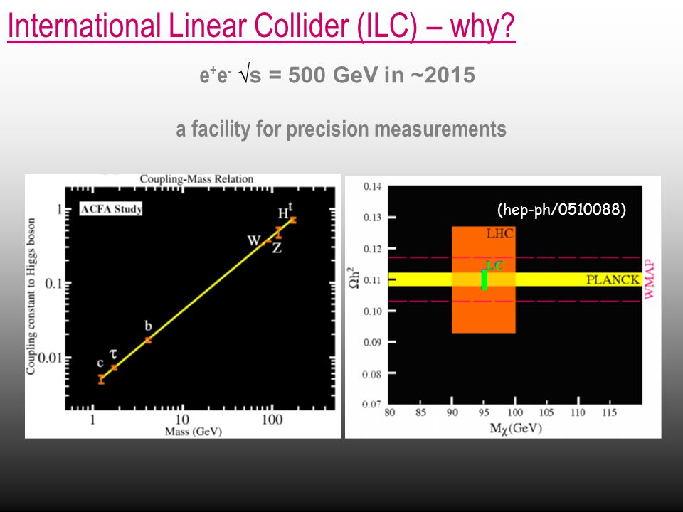 a facility for precision measurements International Linear Collider (ILC) – why.