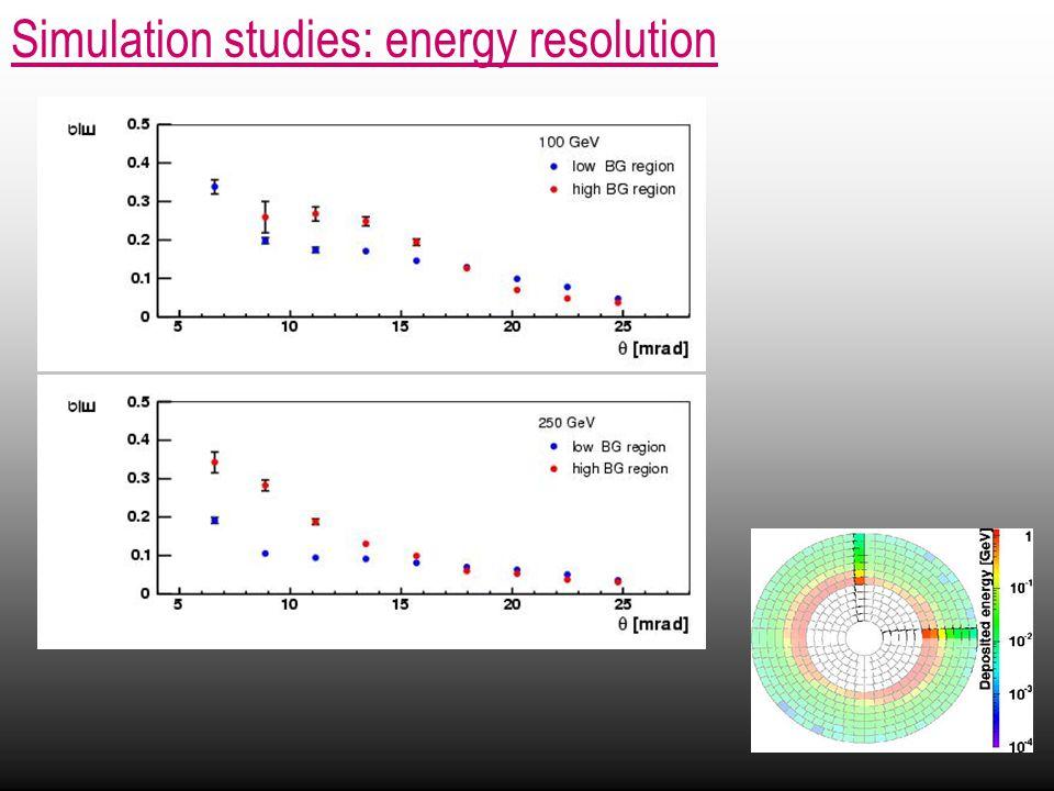 Simulation studies: energy resolution