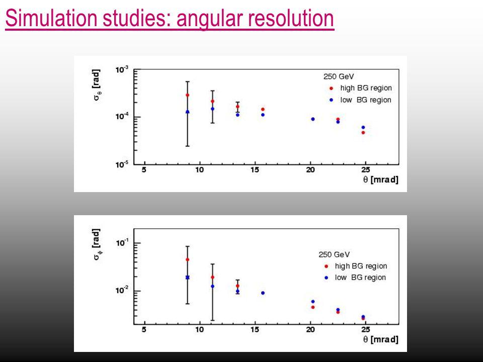 Simulation studies: angular resolution