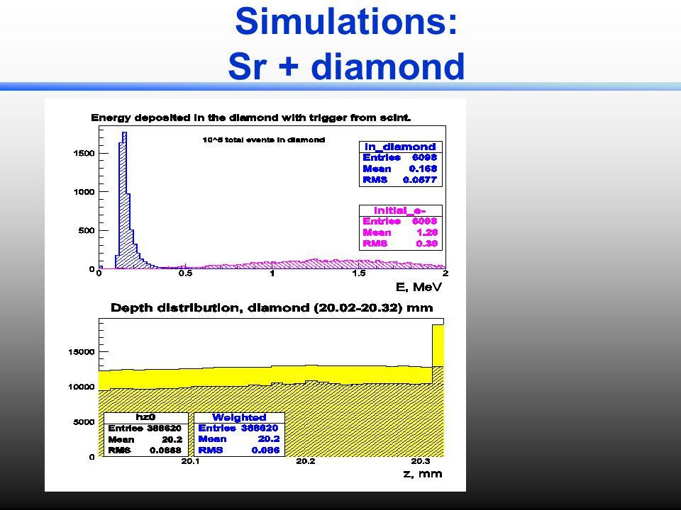 Simulations: Sr + diamond