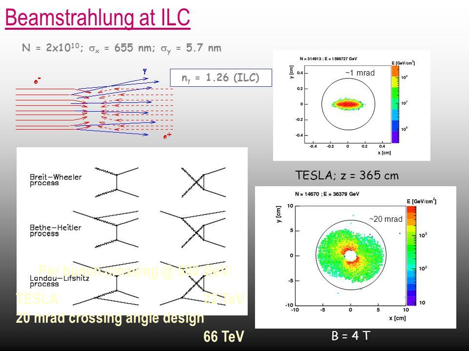 Beamstrahlung at ILC N = 2x10 10 ;  x = 655 nm;  y = 5.7 nm n  = 1.26 (ILC) TESLA; z = 365 cm B = 4 T Per bunch crossing @ 500 GeV: TESLA22 TeV 20 mrad crossing angle design 66 TeV ~20 mrad ~1 mrad
