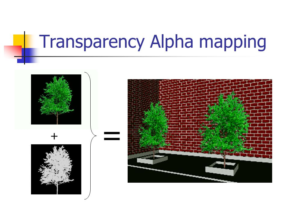 Transparency Alpha mapping + =