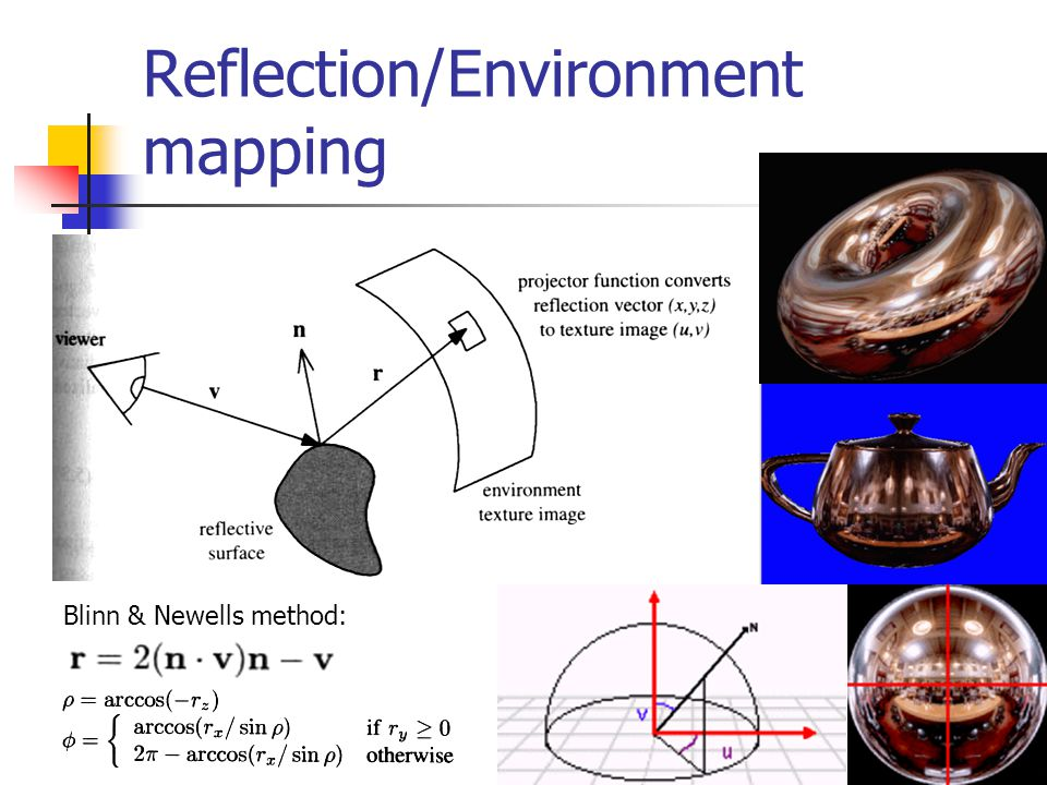 Reflection/Environment mapping Blinn & Newells method: