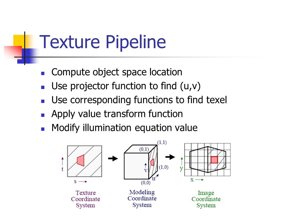 Texture Pipeline Compute object space location Use projector function to find (u,v) Use corresponding functions to find texel Apply value transform function Modify illumination equation value