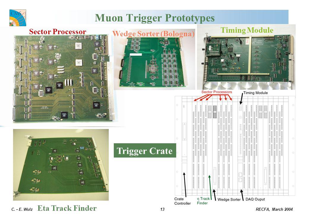 RECFA, March 2004 C. - E. Wulz13 Muon Trigger Prototypes Sector Processor Timing Module Eta Track Finder Wedge Sorter (Bologna) Trigger Crate