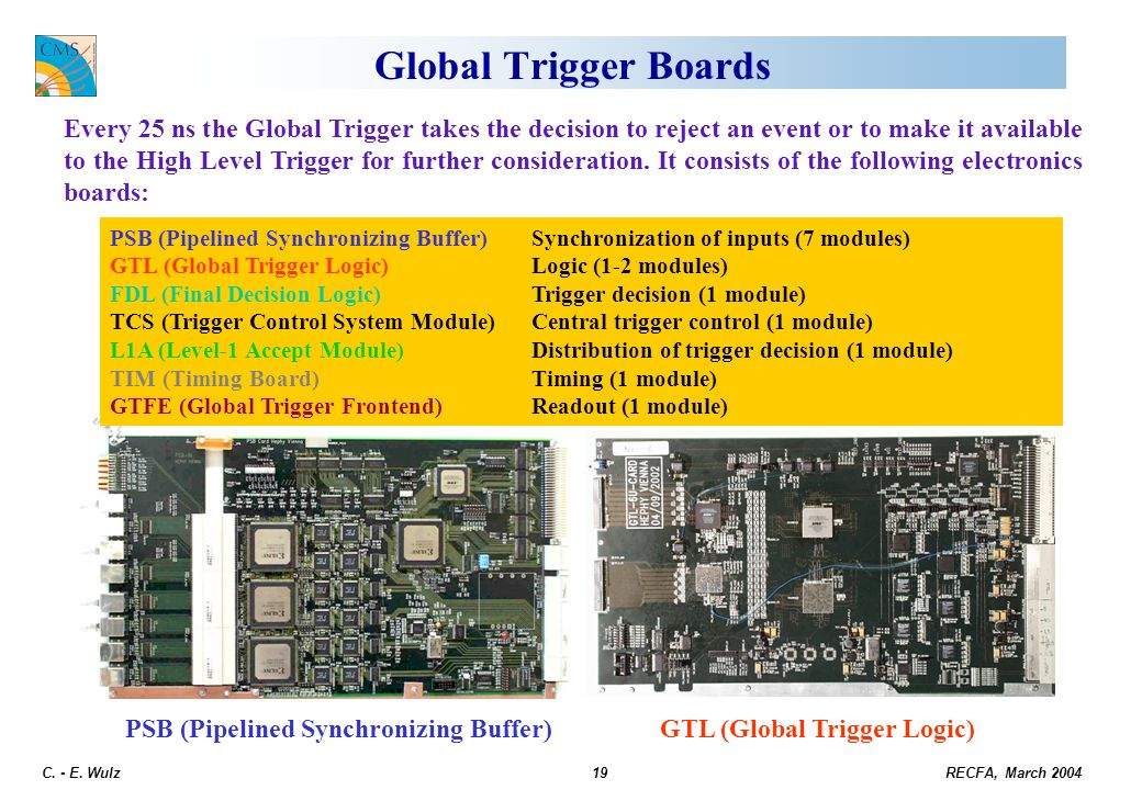 RECFA, March 2004 C. - E. Wulz19 Global Trigger Boards Every 25 ns the Global Trigger takes the decision to reject an event or to make it available to