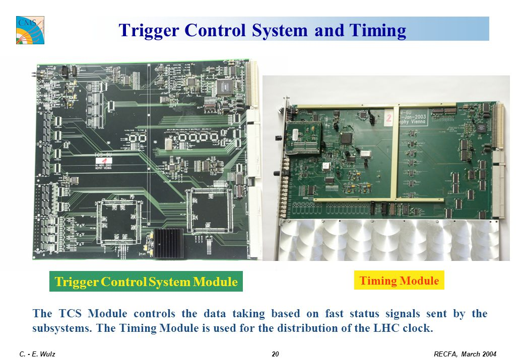 RECFA, March 2004 C. - E. Wulz20 Trigger Control System and Timing Trigger Control System Module Timing Module The TCS Module controls the data taking