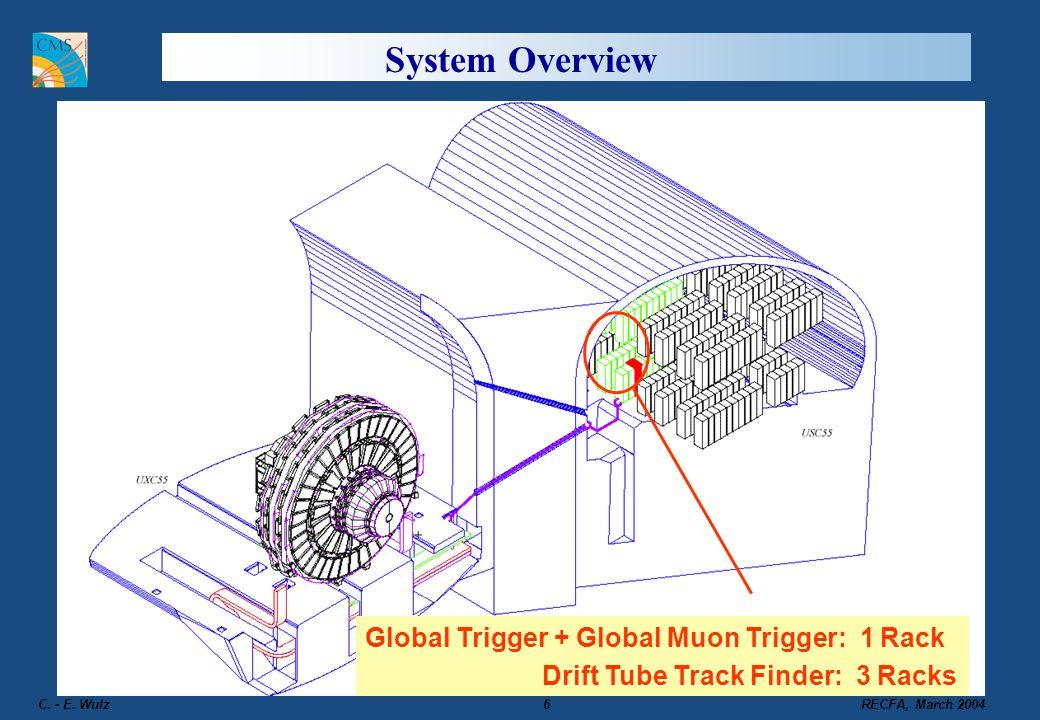 RECFA, March 2004 C. - E. Wulz6 System Overview Global Trigger + Global Muon Trigger: 1 Rack Drift Tube Track Finder: 3 Racks