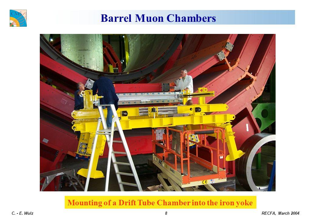 RECFA, March 2004 C. - E. Wulz8 Barrel Muon Chambers Mounting of a Drift Tube Chamber into the iron yoke