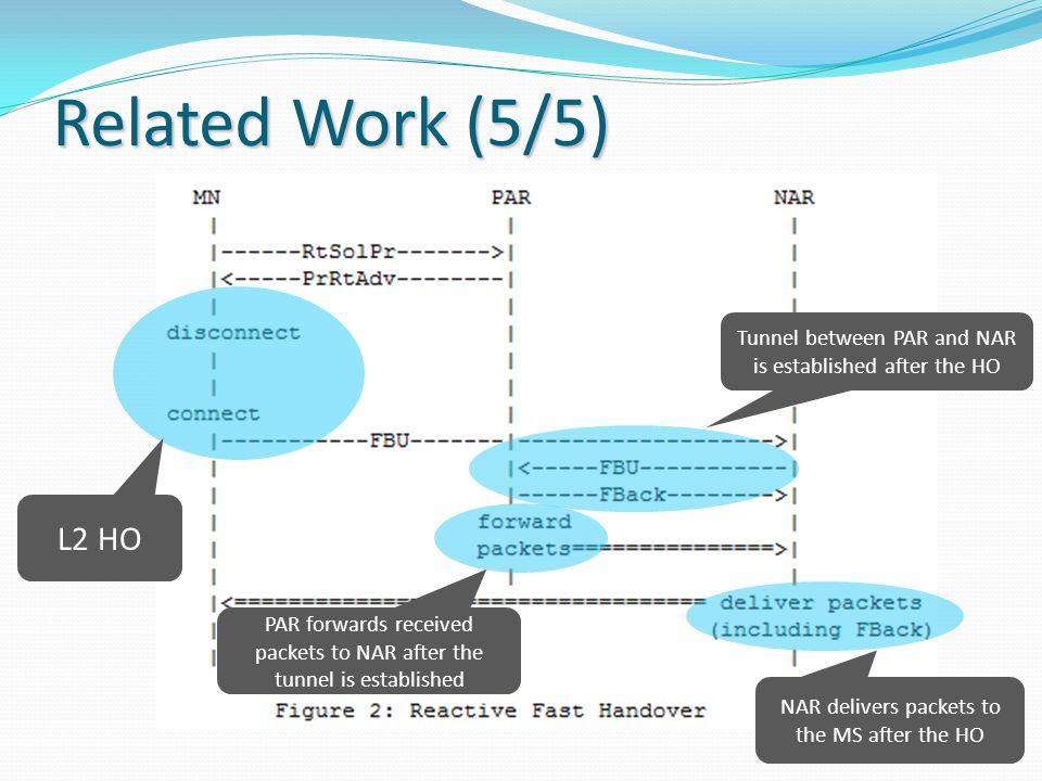 Related Work (5/5) L2 HO Tunnel between PAR and NAR is established after the HO PAR forwards received packets to NAR after the tunnel is established NAR delivers packets to the MS after the HO