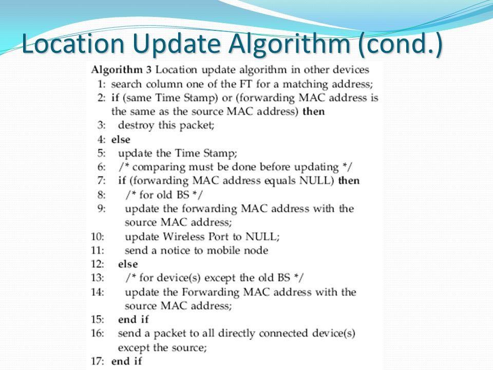 Location Update Algorithm (cond.)