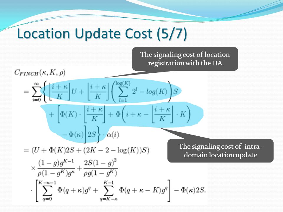 Location Update Cost (5/7) The signaling cost of location registration with the HA The signaling cost of intra- domain location update