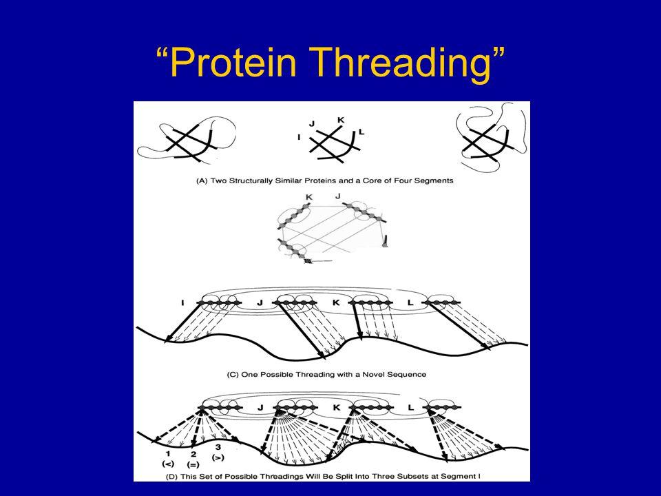 Protein Threading