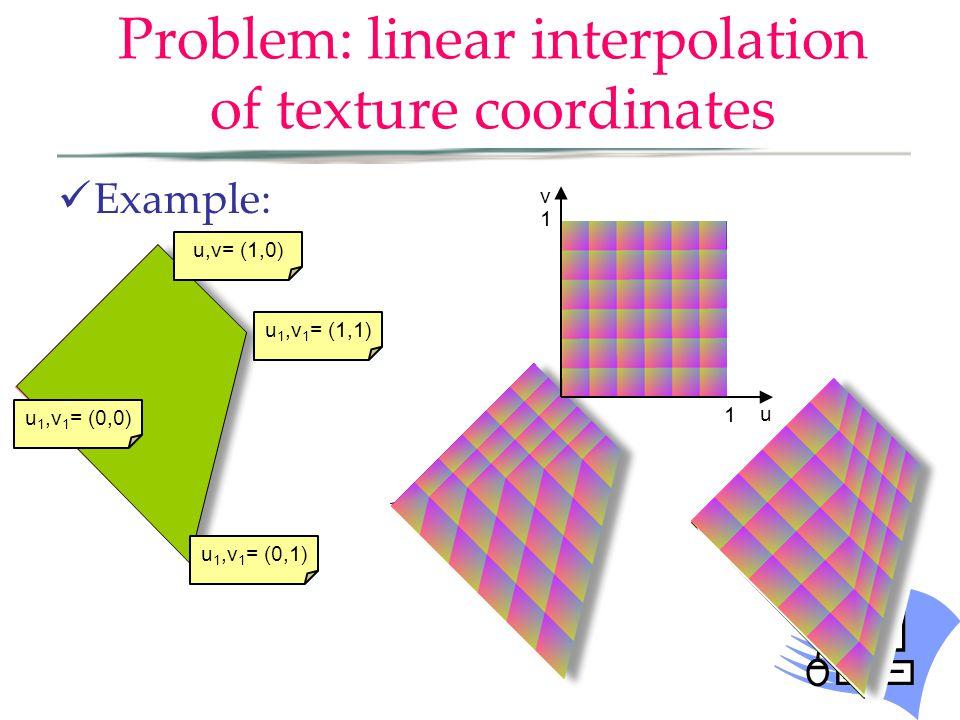 Problem: linear interpolation of texture coordinates Example: u v 1 1 u,v= (1,0) u 1,v 1 = (1,1) u 1,v 1 = (0,1) u 1,v 1 = (0,0)