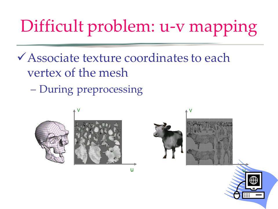 Difficult problem: u-v mapping Associate texture coordinates to each vertex of the mesh –During preprocessing u v u v