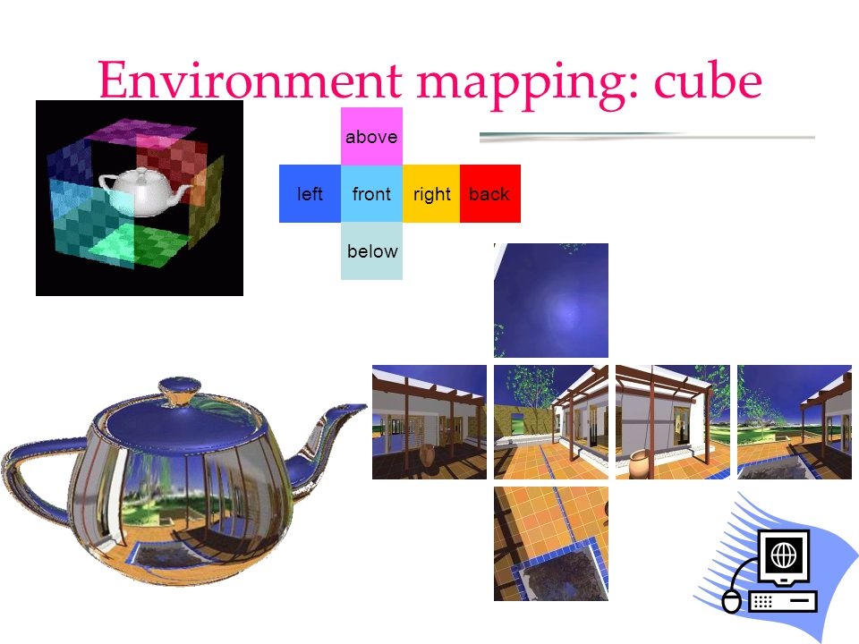 Environment mapping: cube frontrightback below above left