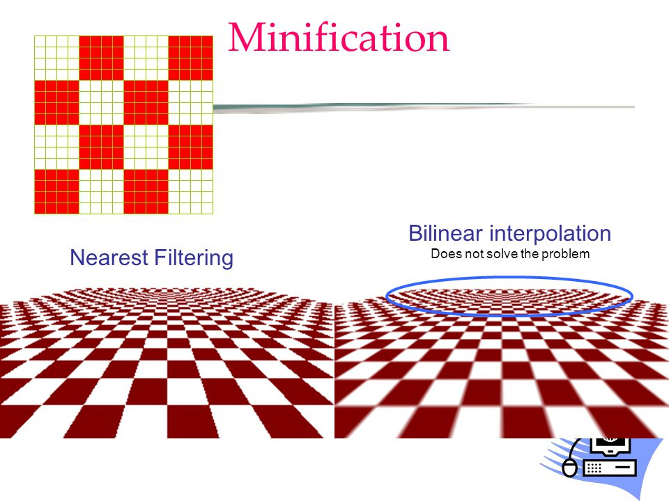 Minification Nearest Filtering Bilinear interpolation Does not solve the problem