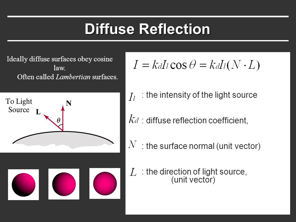 Diffuse Reflection : the intensity of the light source : diffuse reflection coefficient, : the surface normal (unit vector) : the direction of light s