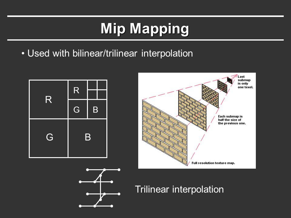 Mip Mapping Used with bilinear/trilinear interpolation G R B R GB Trilinear interpolation