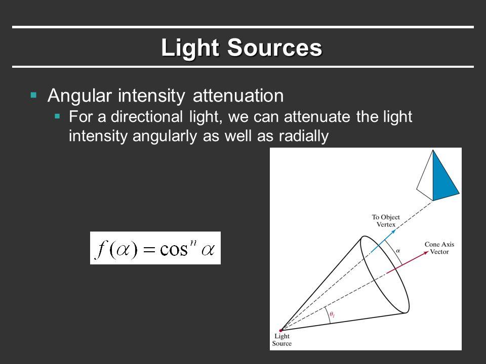 Intensity-Interpolation Surface Rendering