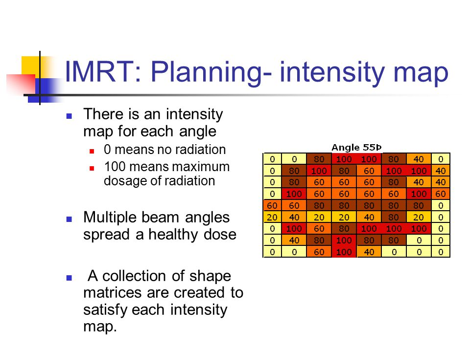 IMRT: Planning- intensity map There is an intensity map for each angle 0 means no radiation 100 means maximum dosage of radiation Multiple beam angles spread a healthy dose A collection of shape matrices are created to satisfy each intensity map.