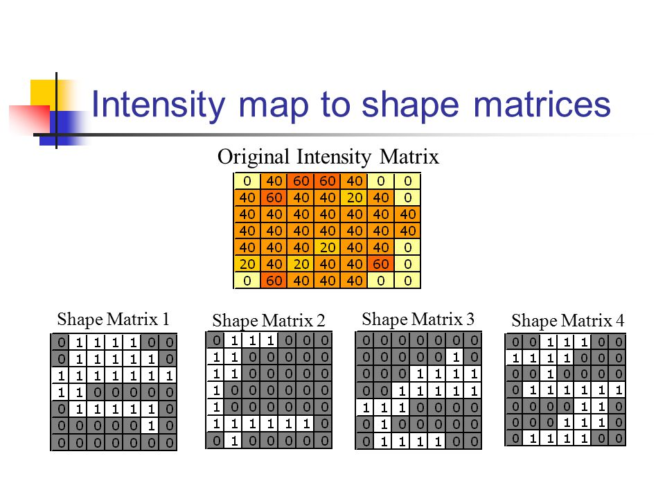 Intensity map to shape matrices Original Intensity Matrix Shape Matrix 1 Shape Matrix 2 Shape Matrix 3 Shape Matrix 4