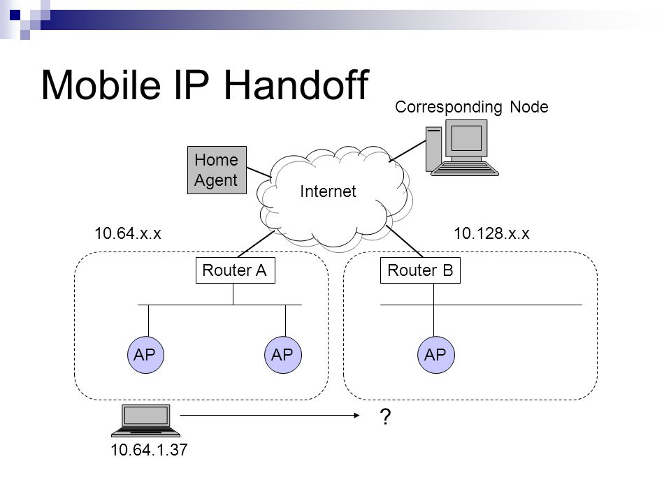 Mobile IP Handoff Internet Router ARouter B AP 10.64.x.x10.128.x.x .