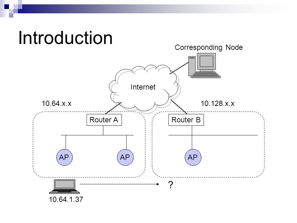 Introduction Internet Router ARouter B AP 10.64.x.x10.128.x.x 10.64.1.37 Corresponding Node