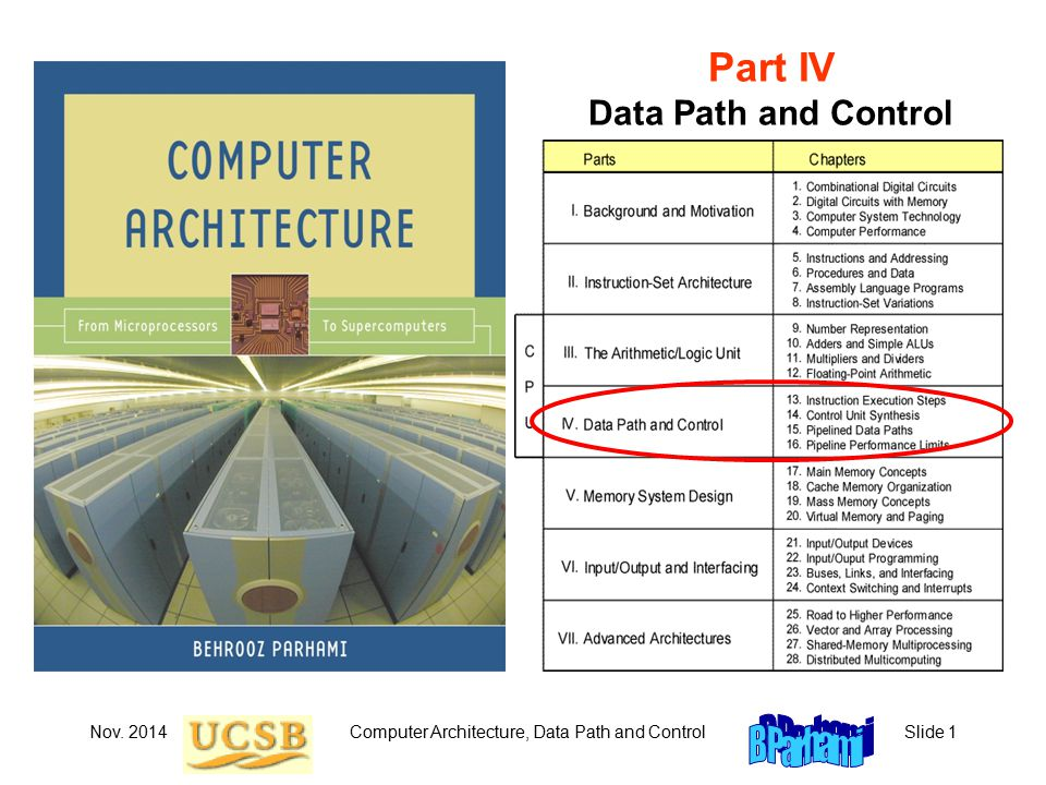 Nov.2014Computer Architecture, Data Path and ControlSlide 42 Exception Control States Fig.