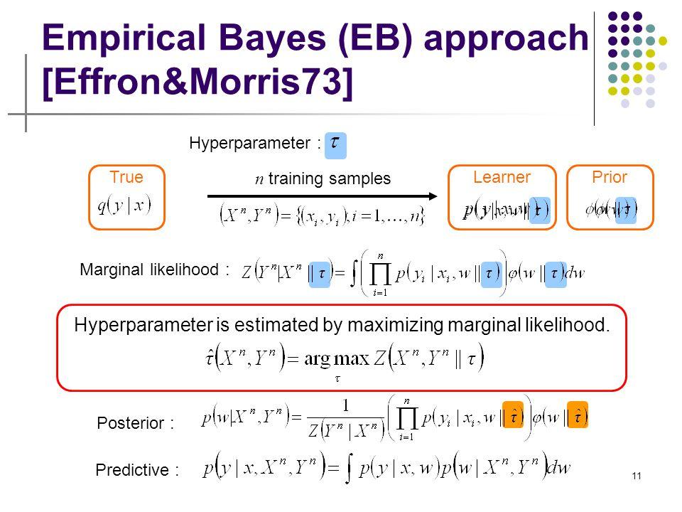 11 Empirical Bayes (EB) approach [Effron&Morris73] n training samples True Hyperparameter : LearnerPrior Marginal likelihood : Posterior : Predictive