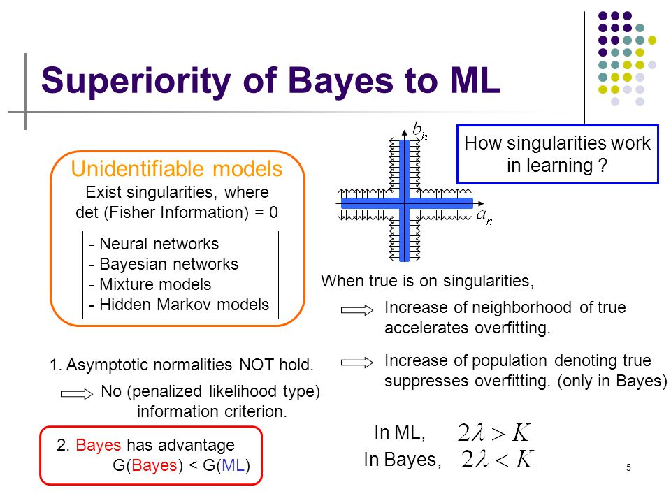 5 Superiority of Bayes to ML Unidentifiable models Exist singularities, where det (Fisher Information) = 0 - Neural networks - Bayesian networks - Mix