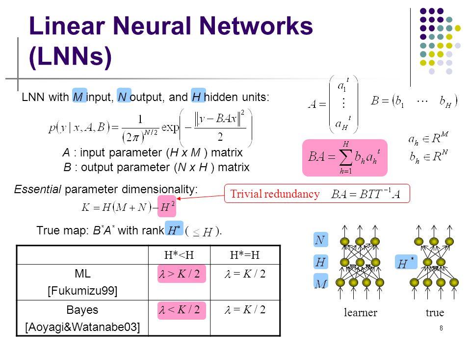 8 Linear Neural Networks (LNNs) A : input parameter (H x M ) matrix Essential parameter dimensionality: Trivial redundancy learnertrue H*<HH*=H ML [Fu