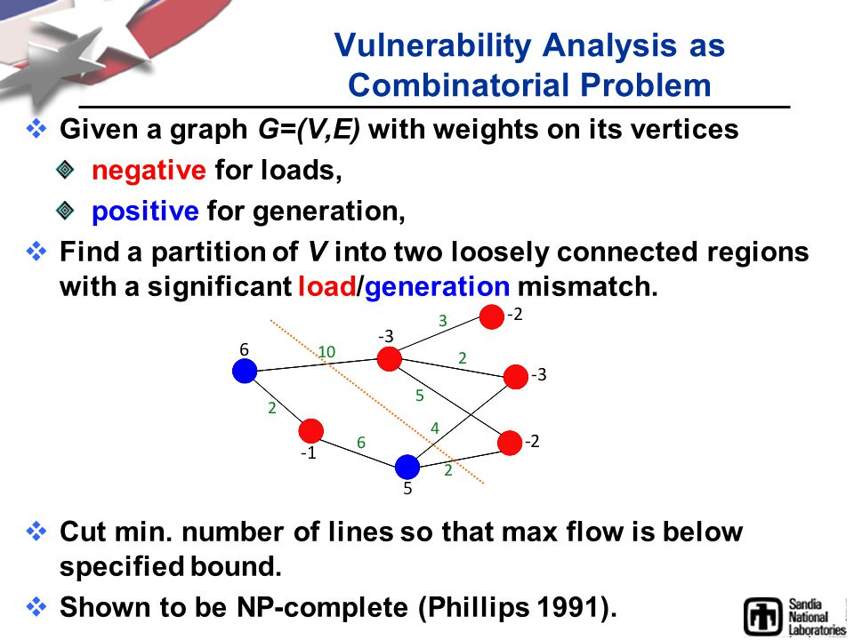 What's Next  Study and quantify the gap between the combinatorial model and the nonlinear flow model  Include vulnerability analysis as a constraint in decision making  Improve scenario sampling  Include renewables (wind, solar, geothermal) and the uncertainties associated with their generation  Uncertainty analysis: Characterize and assess importance of: modeling & data uncertainties and i nsufficient scenario coverage Develop approaches that span time scales Evaluate robustness of optimal solutions with respect to implementation uncertainties