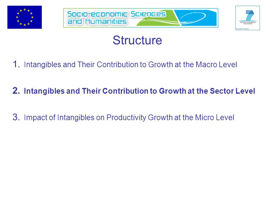 Structure 1. Intangibles and Their Contribution to Growth at the Macro Level 2.