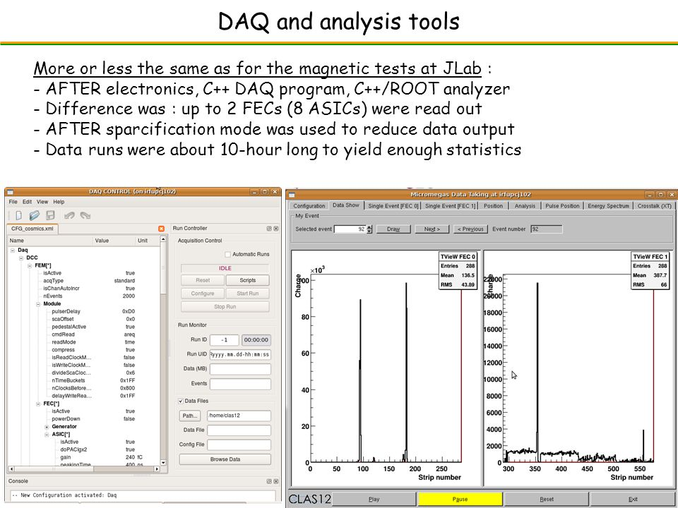 DAQ and analysis tools More or less the same as for the magnetic tests at JLab : - AFTER electronics, C++ DAQ program, C++/ROOT analyzer - Difference was : up to 2 FECs (8 ASICs) were read out - AFTER sparcification mode was used to reduce data output - Data runs were about 10-hour long to yield enough statistics