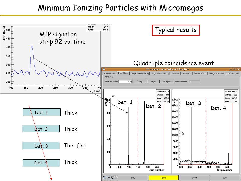 MIP signal on strip 92 vs. time Det. 1 Det. 2 Det. 3 Det. 4 Quadruple coincidence event Det. 1 Det. 4 Det. 2Det. 3 Thin-flat Thick Minimum Ionizing Pa