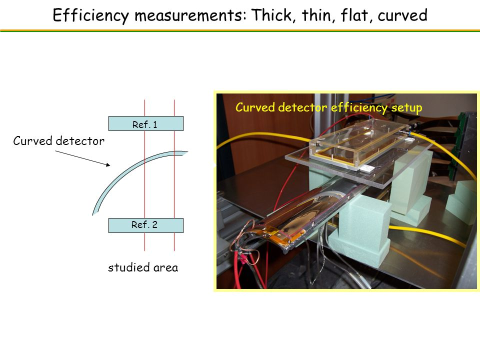 Efficiency measurements: Thick, thin, flat, curved Curved detector efficiency setup studied area Curved detector Ref.