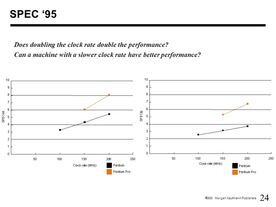24  1998 Morgan Kaufmann Publishers SPEC '95 Does doubling the clock rate double the performance.