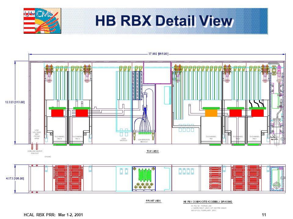 HCAL RBX PRR: Mar 1-2, 200111 HB RBX Detail View