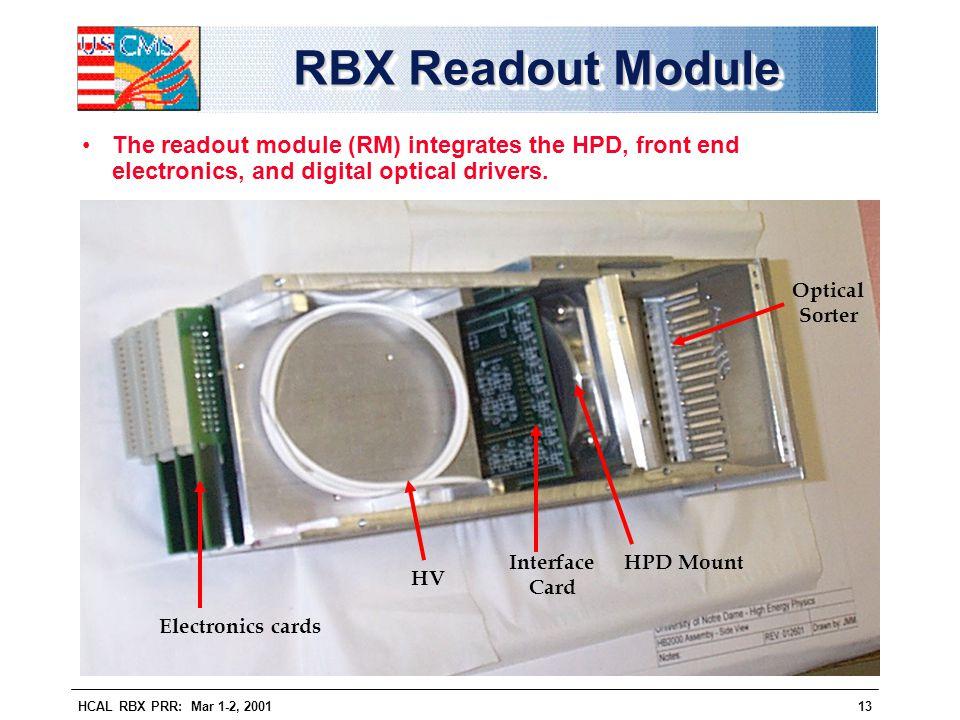 HCAL RBX PRR: Mar 1-2, 200113 RBX Readout Module The readout module (RM) integrates the HPD, front end electronics, and digital optical drivers. HPD u