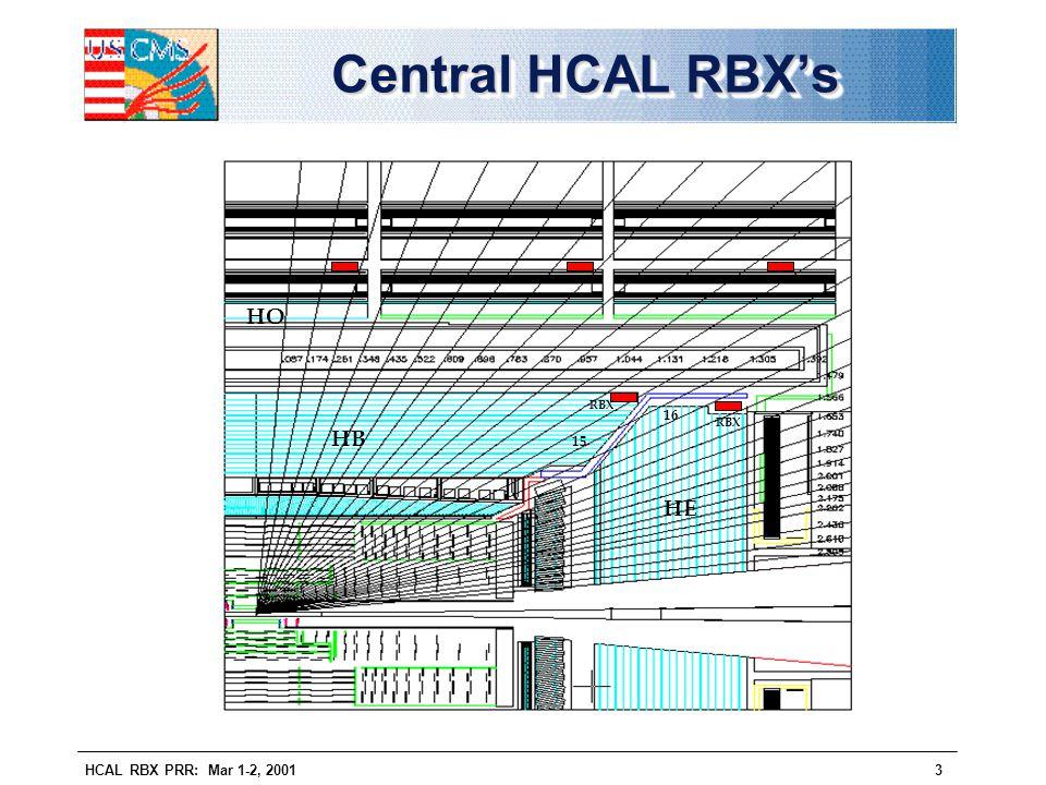 HCAL RBX PRR: Mar 1-2, 20013 Central HCAL RBX's HE HB 15 16 RBX HO