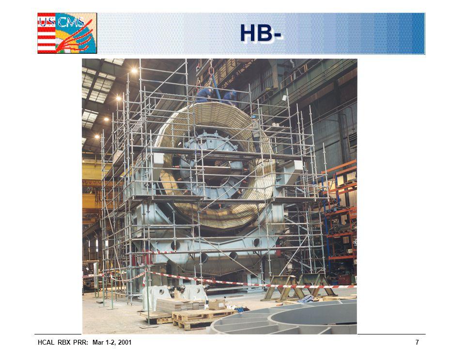 HCAL RBX PRR: Mar 1-2, 20017 HB-HB-