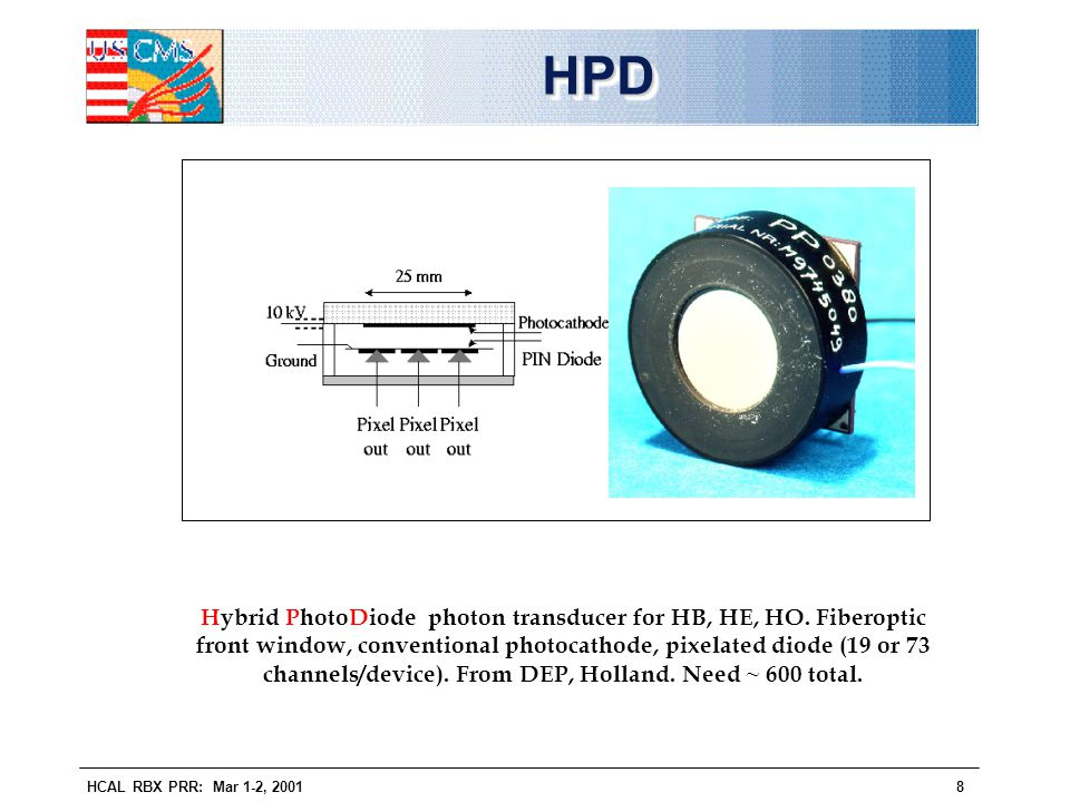 8 HPDHPD Hybrid PhotoDiode photon transducer for HB, HE, HO. Fiberoptic front window, conventional photocathode, pixelated diode (19 or 73 channels/de