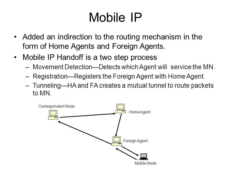 Mobile IP Added an indirection to the routing mechanism in the form of Home Agents and Foreign Agents.